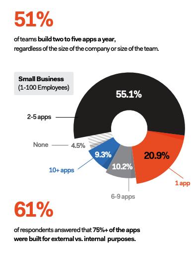 51 Percent bauen 5